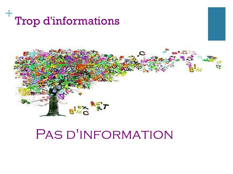 + Trop d informations Pas d information