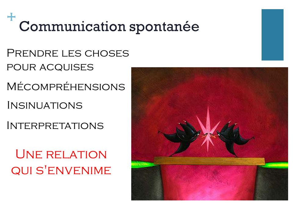 + Communication spontanée Mécompréhensions Insinuations Interpretations Une relation qui s envenime Prendre les choses pour acquises