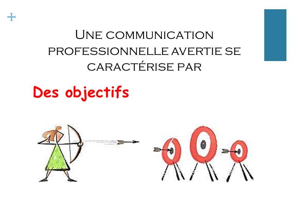+ Des objectifs Une communication professionnelle avertie se caractérise par