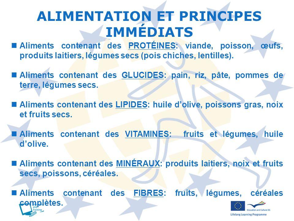 ALIMENTATION ET PRINCIPES IMMÉDIATS Aliments contenant des PROTÉINES: viande, poisson, œufs, produits laitiers, légumes secs (pois chiches, lentilles)