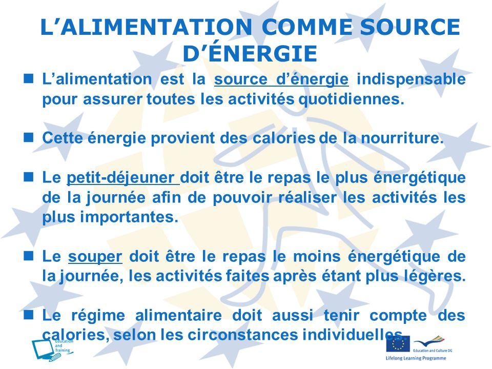LALIMENTATION COMME SOURCE DÉNERGIE Lalimentation est la source dénergie indispensable pour assurer toutes les activités quotidiennes. Cette énergie p