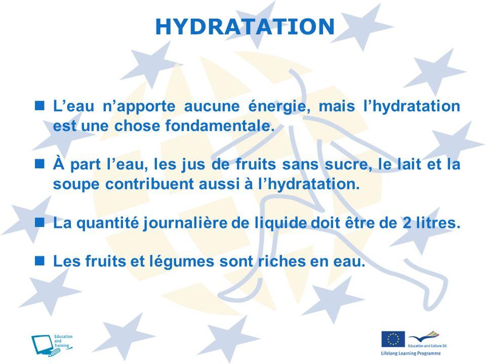 HYDRATATION Leau napporte aucune énergie, mais lhydratation est une chose fondamentale. À part leau, les jus de fruits sans sucre, le lait et la soupe
