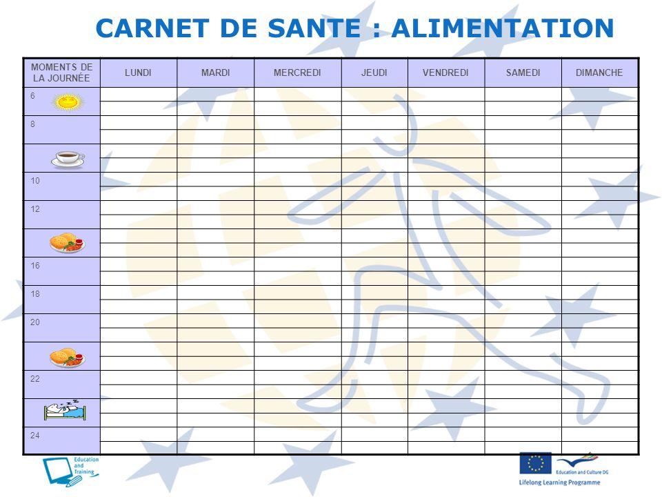 MOMENTS DE LA JOURNÉE LUNDIMARDIMERCREDIJEUDIVENDREDISAMEDIDIMANCHE 6 8 10 12 16 18 20 22 24 CARNET DE SANTE : ALIMENTATION