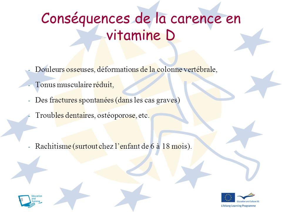 18 Conséquences de la carence en vitamine D - Douleurs osseuses, déformations de la colonne vertébrale, - Tonus musculaire réduit, - Des fractures spo