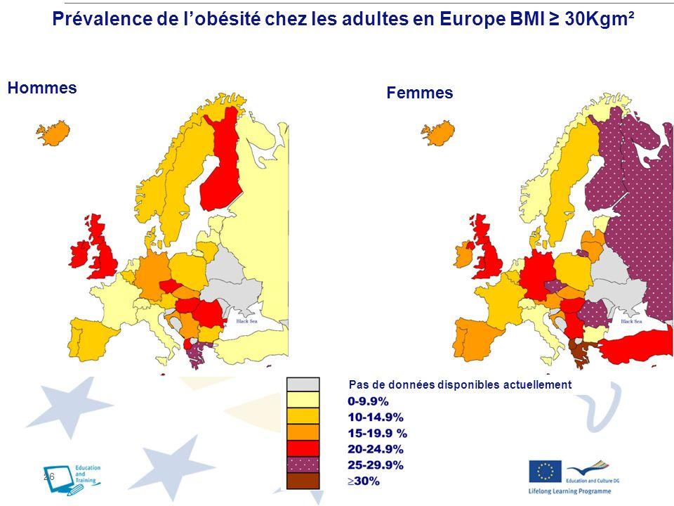 26 Femmes Hommes Prévalence de lobésité chez les adultes en Europe BMI 30Kgm² Pas de données disponibles actuellement