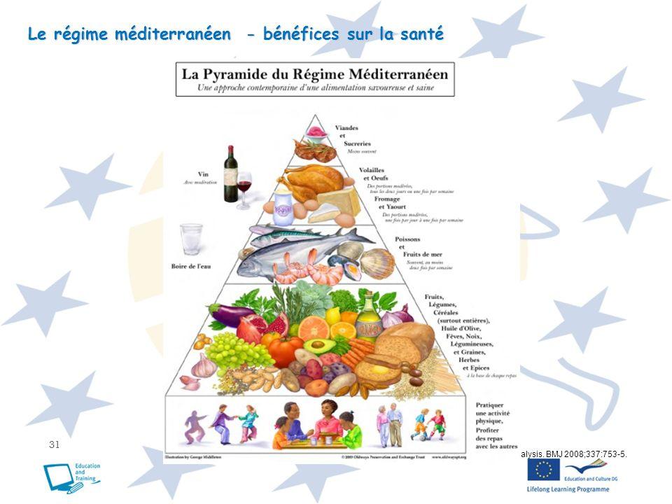 31 Sofi F, Cesari F, Abbate R, et al. Adherence to Mediterranean diet and health status: meta-analysis. BMJ 2008;337:753-5. Le régime méditerranéen -
