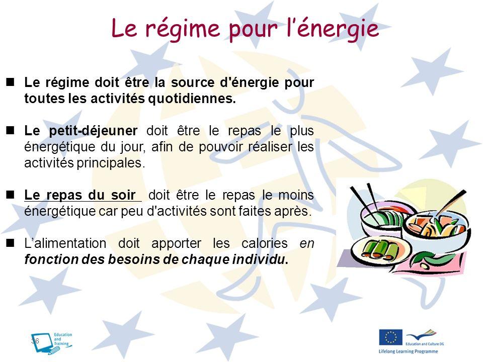 36 Le régime pour lénergie Le régime doit être la source d'énergie pour toutes les activités quotidiennes. Le petit-déjeuner doit être le repas le plu