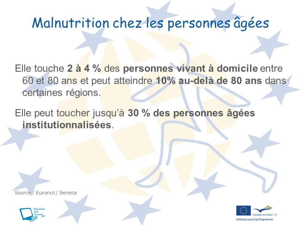 5 Malnutrition chez les personnes âgées Elle touche 2 à 4 % des personnes vivant à domicile entre 60 et 80 ans et peut atteindre 10% au-delà de 80 ans