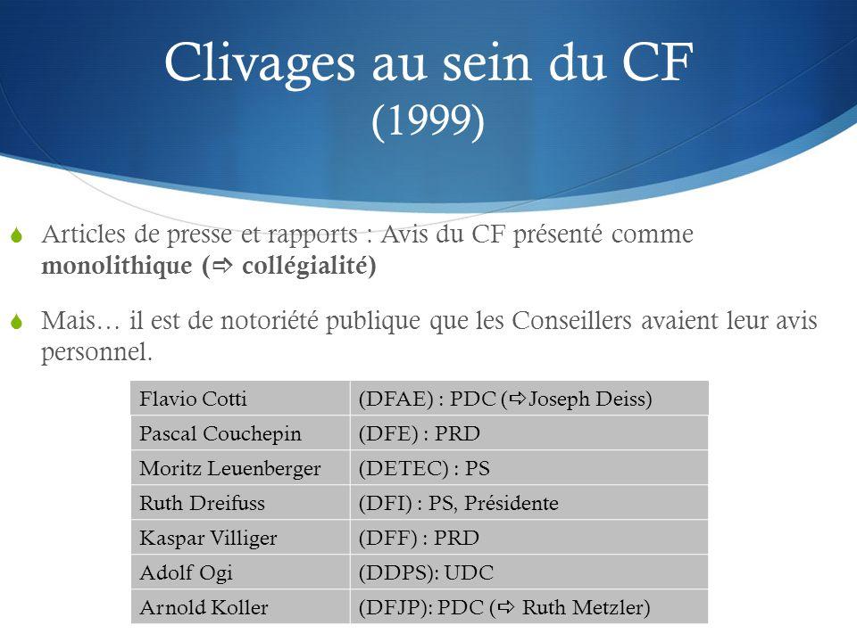 Clivages au sein du CF (1999) Articles de presse et rapports : Avis du CF présenté comme monolithique ( collégialité) Mais… il est de notoriété publiq