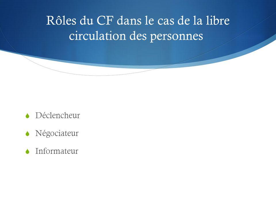 Rôles du CF dans le cas de la libre circulation des personnes Déclencheur Négociateur Informateur