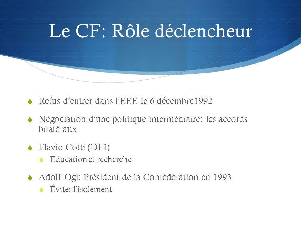 Le CF: Rôle déclencheur Refus dentrer dans lEEE le 6 décembre1992 Négociation dune politique intermédiaire: les accords bilatéraux Flavio Cotti (DFI)