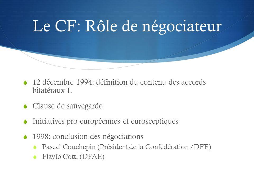 Le CF: Rôle de négociateur 12 décembre 1994: définition du contenu des accords bilatéraux I. Clause de sauvegarde Initiatives pro-européennes et euros