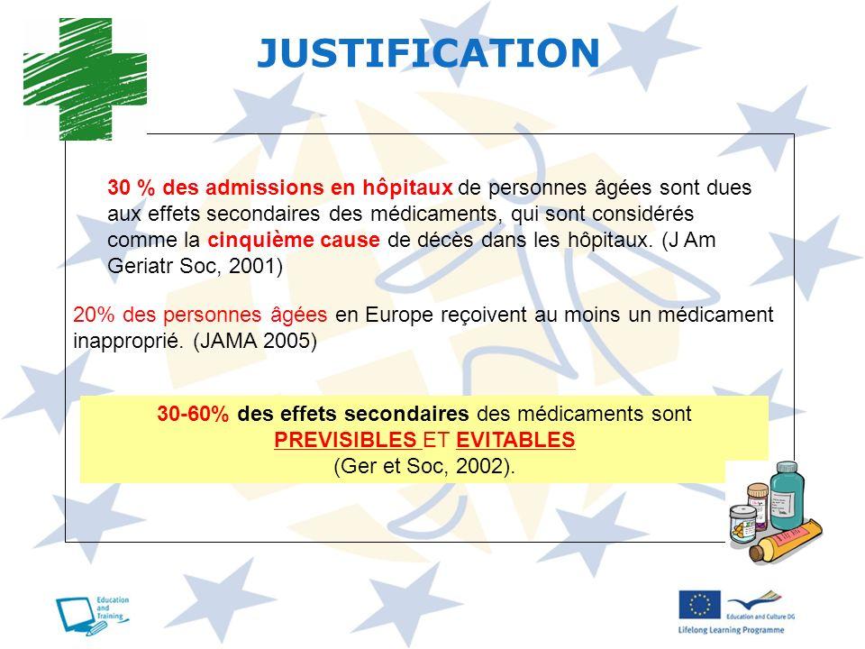 20% des personnes âgées en Europe reçoivent au moins un médicament inapproprié. (JAMA 2005) 30-60% des effets secondaires des médicaments sont PREVISI