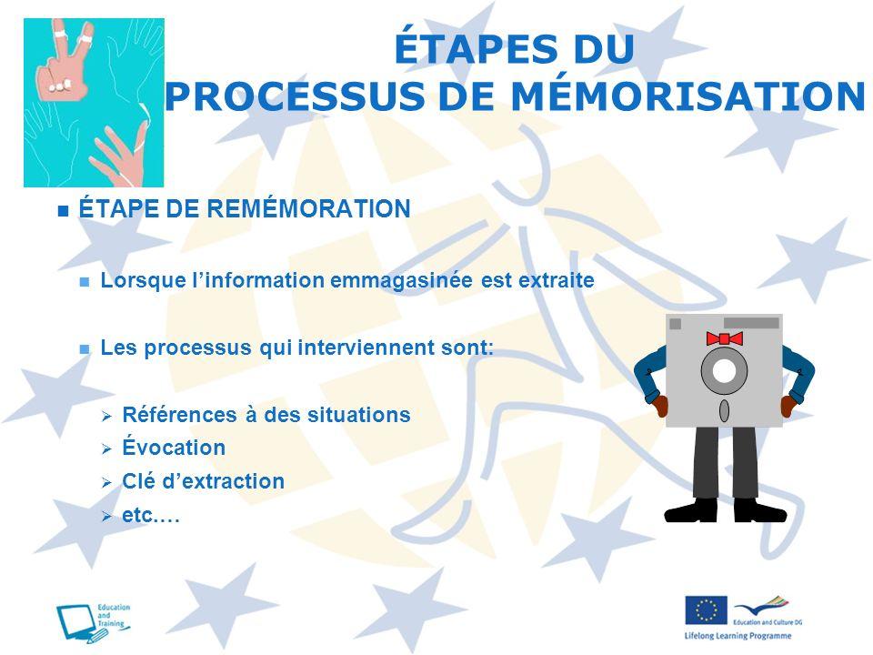 ÉTAPE DE REMÉMORATION Lorsque linformation emmagasinée est extraite Les processus qui interviennent sont: Références à des situations Évocation Clé de