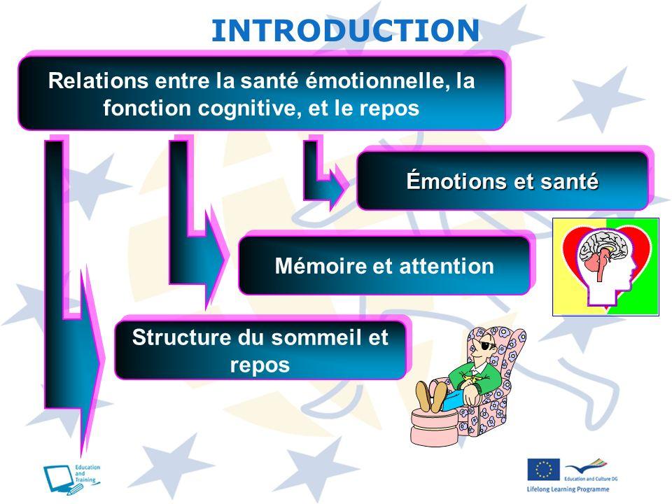 Relations entre la santé émotionnelle, la fonction cognitive, et le repos Structure du sommeil et repos Mémoire et attention Émotions et santé INTRODU