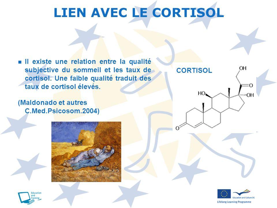Il existe une relation entre la qualité subjective du sommeil et les taux de cortisol. Une faible qualité traduit des taux de cortisol élevés. (Maldon