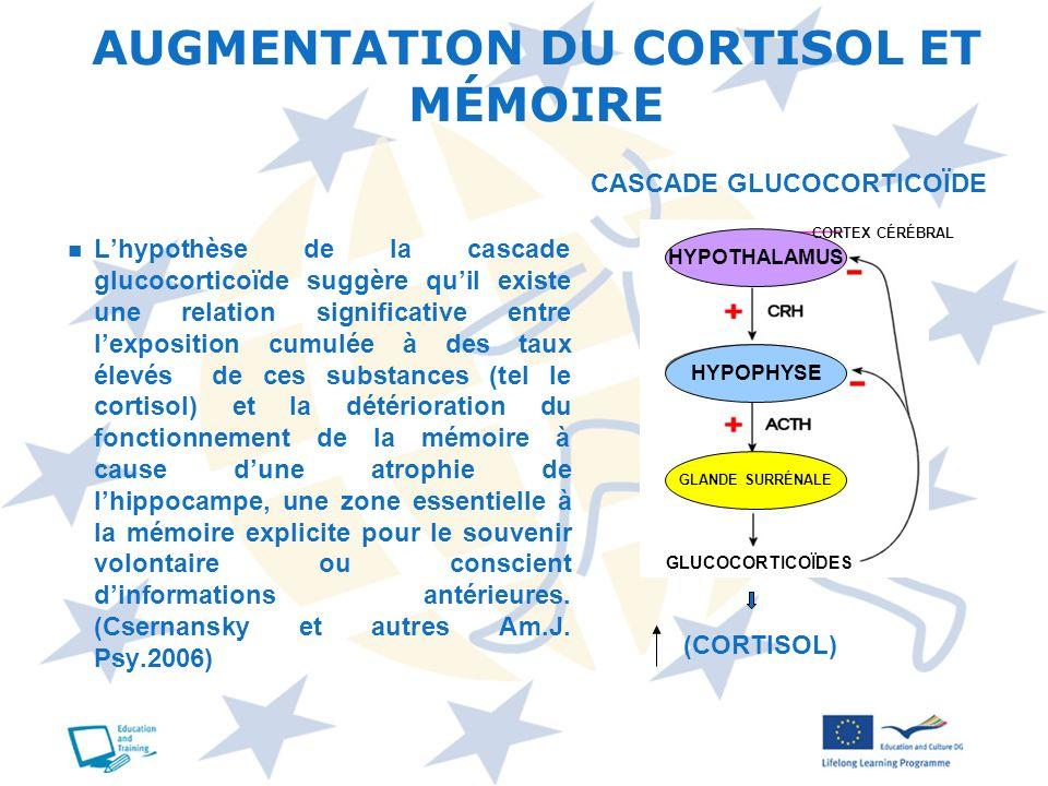 AUGMENTATION DU CORTISOL ET MÉMOIRE Lhypothèse de la cascade glucocorticoïde suggère quil existe une relation significative entre lexposition cumulée