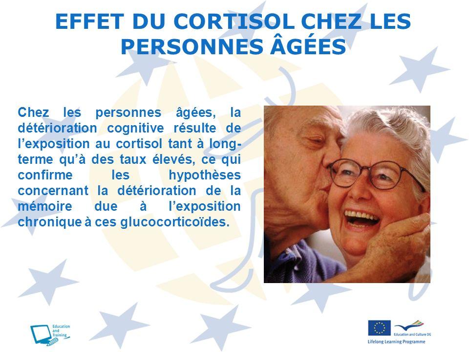 EFFET DU CORTISOL CHEZ LES PERSONNES ÂGÉES Chez les personnes âgées, la détérioration cognitive résulte de lexposition au cortisol tant à long- terme