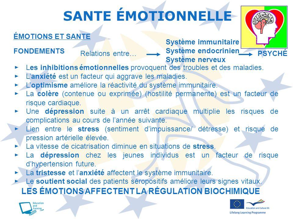 Les inhibitions émotionnelles provoquent des troubles et des maladies. Lanxiété est un facteur qui aggrave les maladies. Loptimisme améliore la réacti