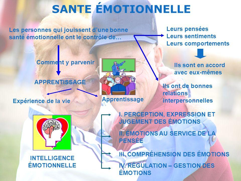 Les personnes qui jouissent dune bonne santé émotionnelle ont le contrôle de… Leurs pensées Leurs sentiments Leurs comportements Ils ont de bonnes rel