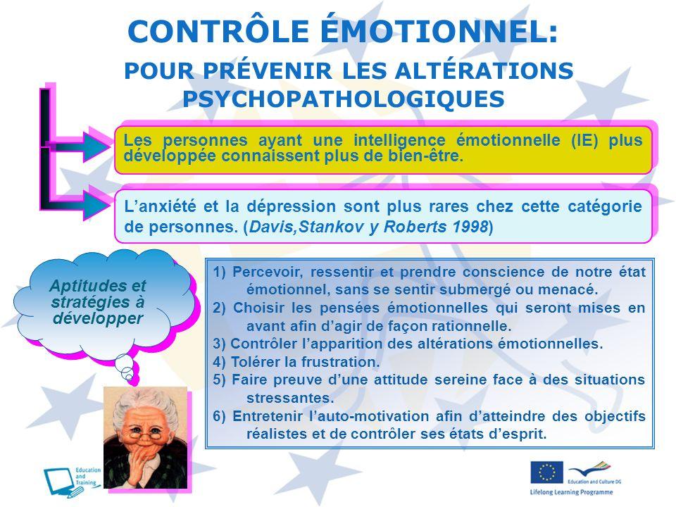 Les personnes ayant une intelligence émotionnelle (IE) plus développée connaissent plus de bien-être. Lanxiété et la dépression sont plus rares chez c