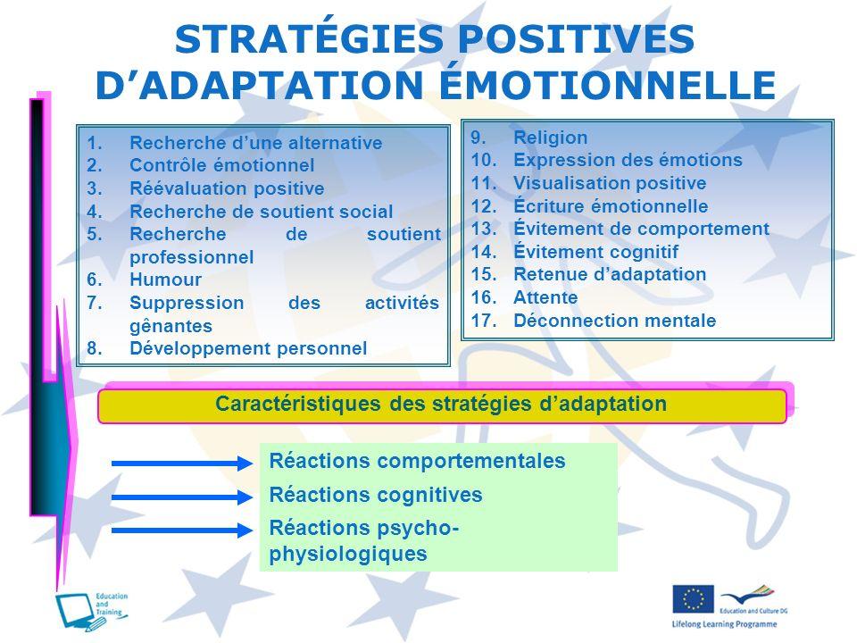 Caractéristiques des stratégies dadaptation Réactions comportementales Réactions cognitives Réactions psycho- physiologiques STRATÉGIES POSITIVES DADA