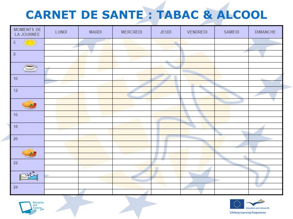 MOMENTS DE LA JOURNÉE LUNDIMARDIMERCREDIJEUDIVENDREDISAMEDIDIMANCHE 6 8 10 12 16 18 20 22 24 CARNET DE SANTE : TABAC & ALCOOL