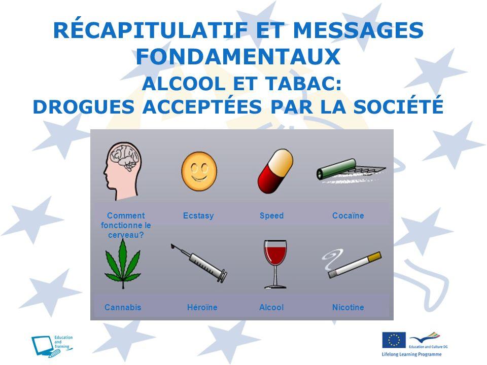 RÉCAPITULATIF ET MESSAGES FONDAMENTAUX ALCOOL ET TABAC: DROGUES ACCEPTÉES PAR LA SOCIÉTÉ Comment fonctionne le cerveau? EcstasySpeedCocaïne CannabisHé