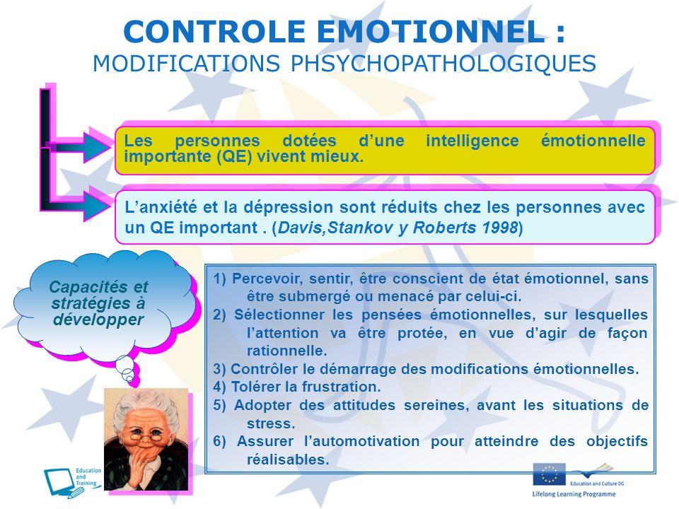Les personnes dotées dune intelligence émotionnelle importante (QE) vivent mieux. Lanxiété et la dépression sont réduits chez les personnes avec un QE