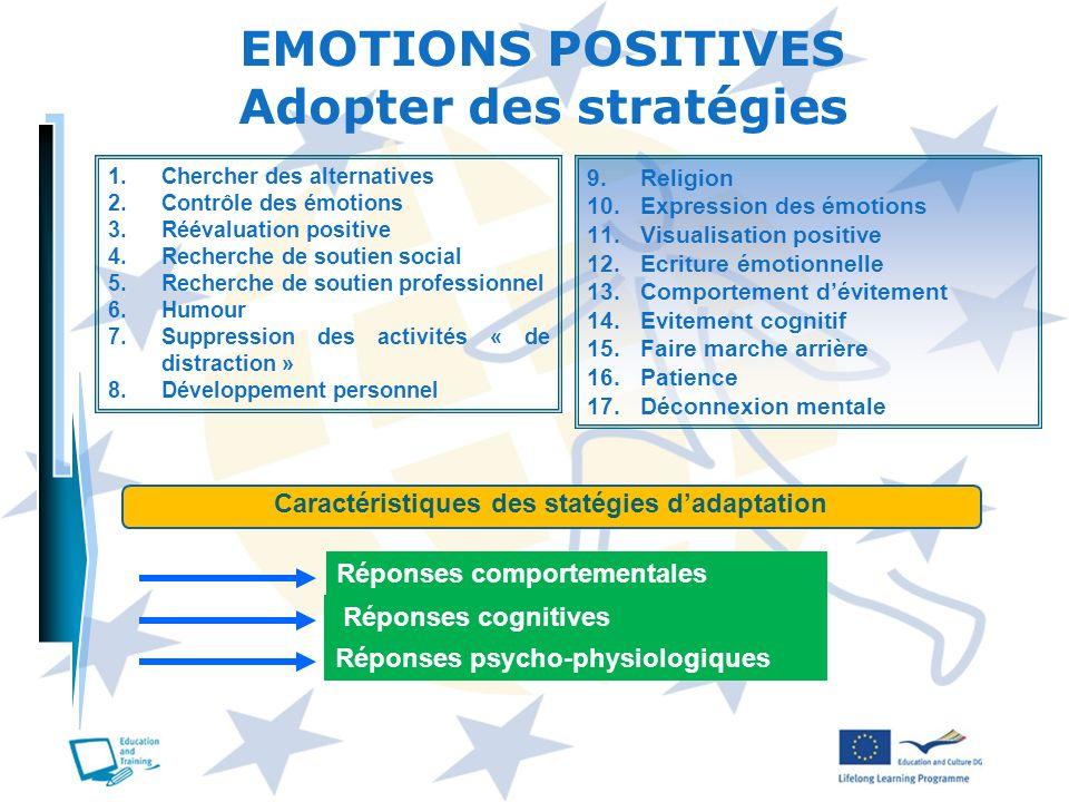 Caractéristiques des statégies dadaptation Réponses comportementales Réponses cognitives Réponses psycho-physiologiques EMOTIONS POSITIVES Adopter des