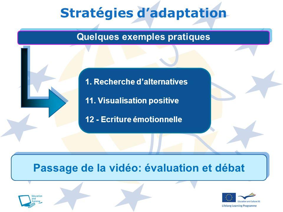 Quelques exemples pratiques 1. Recherche dalternatives 11. Visualisation positive 12 - Ecriture émotionnelle Passage de la vidéo: évaluation et débat