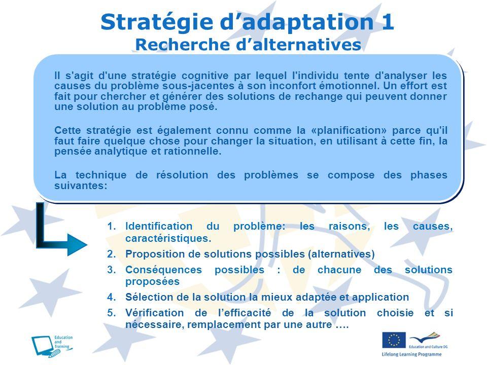 1.Identification du problème: les raisons, les causes, caractéristiques. 2.Proposition de solutions possibles (alternatives) 3.Conséquences possibles
