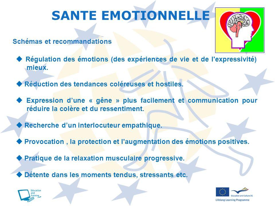 Régulation des émotions (des expériences de vie et de l'expressivité) mieux. Réduction des tendances coléreuses et hostiles. Expression dune « gêne »