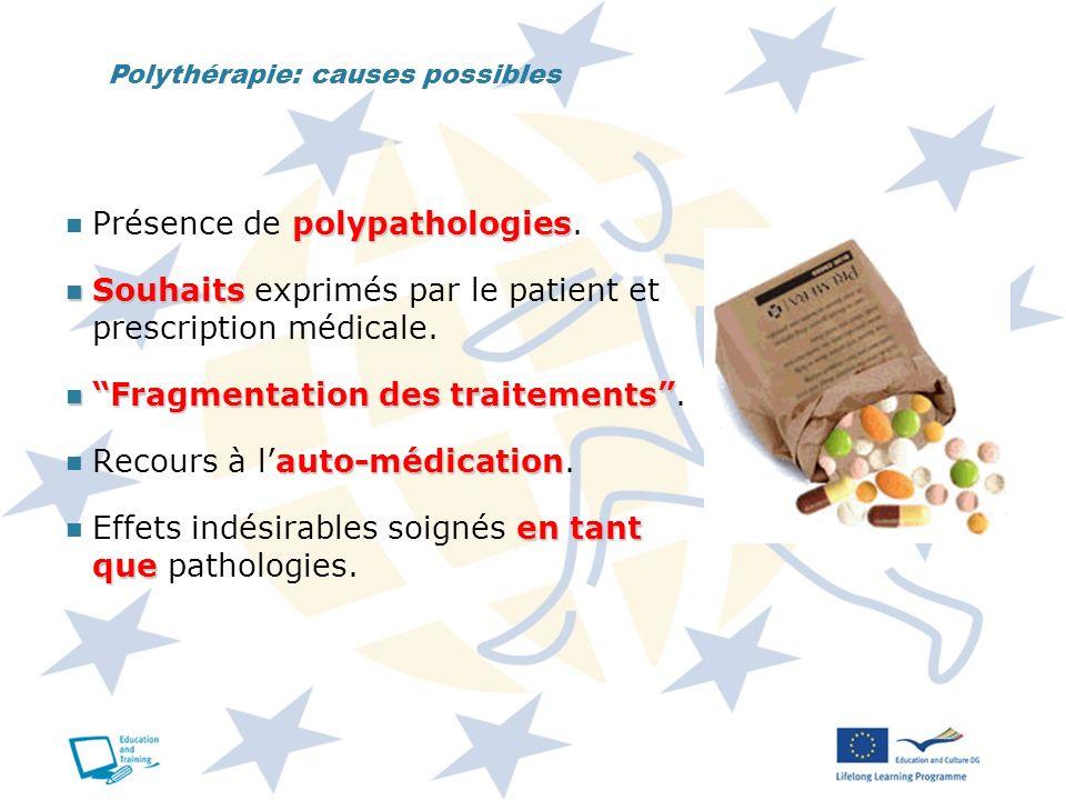 Polythérapie: causes possibles polypathologies Présence de polypathologies. Souhaits Souhaits exprimés par le patient et prescription médicale. Fragme