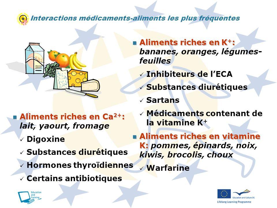 Interactions médicaments-aliments les plus fréquentes Aliments riches enK + : Aliments riches en K + : bananes, oranges, légumes- feuilles Inhibiteurs
