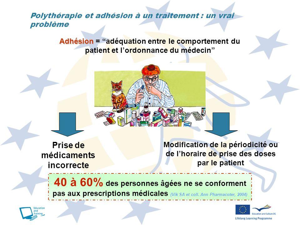 Polythérapie et adhésion à un traitement : un vrai problème 40 à 60% des personnes âgées ne se conforment pas aux prescriptions médicales (Vik SA et c