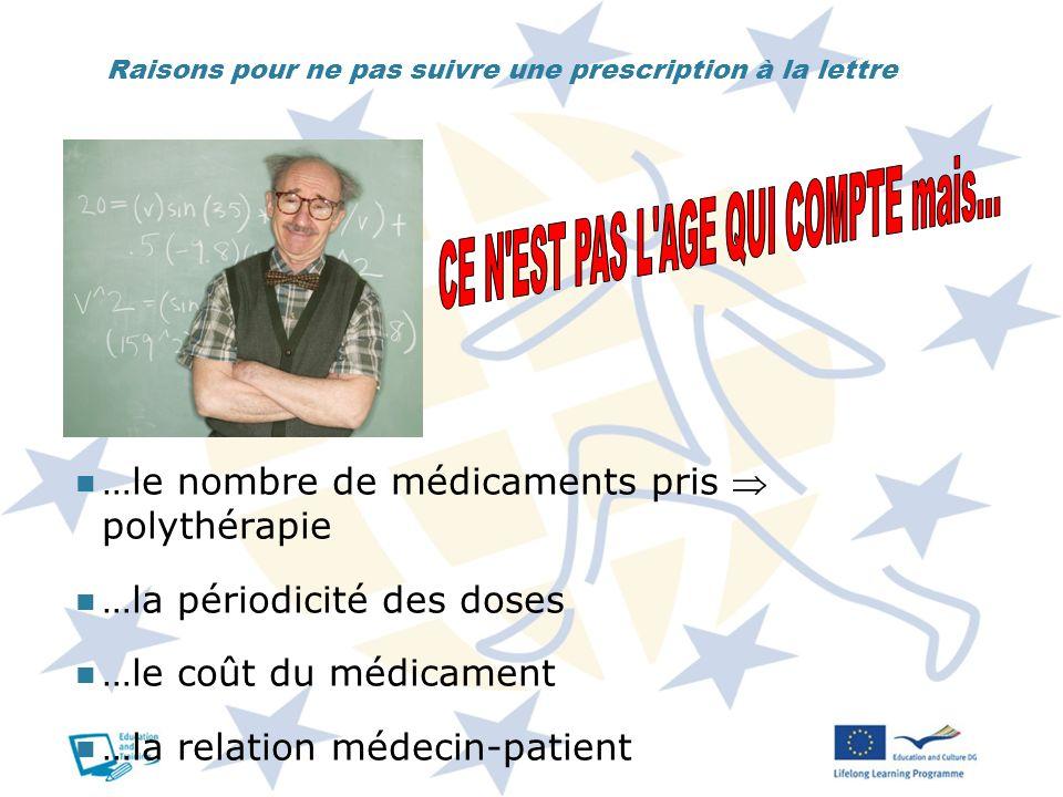 Raisons pour ne pas suivre une prescription à la lettre …le nombre de médicaments pris polythérapie …la périodicité des doses …le coût du médicament …
