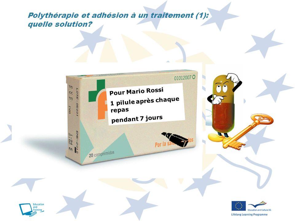 Polythérapie et adhésion à un traitement (1): quelle solution? Pour Mario Rossi 1 pilule après chaque repas pendant 7 jours