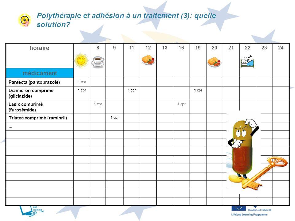 Polythérapie et adhésion à un traitement (3): quelle solution? horaire 8911121316192021222324 médicament Pantecta (pantoprazole) 1 cpr Diamicron compr