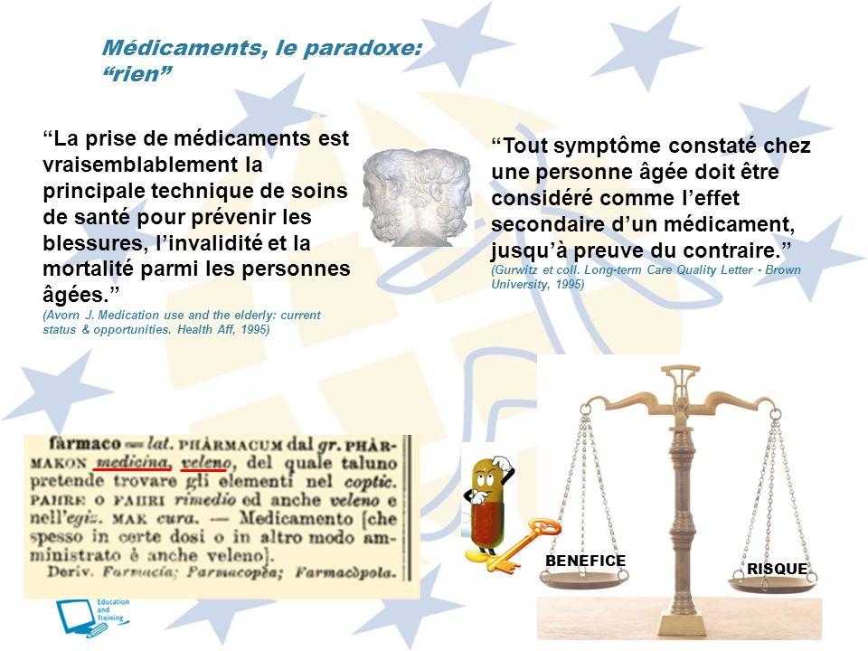 Médicaments, le paradoxe: rien La prise de médicaments est vraisemblablement la principale technique de soins de santé pour prévenir les blessures, li