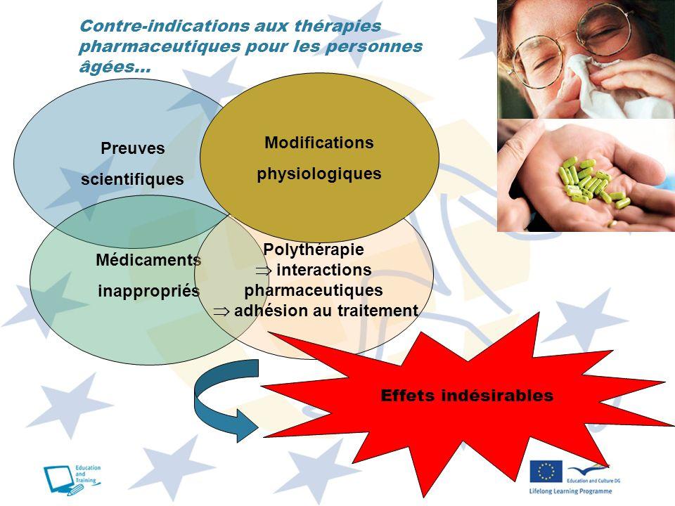 Contre-indications aux thérapies pharmaceutiques pour les personnes âgées… Preuves scientifiques Médicaments inappropriés Polythérapie interactions ph