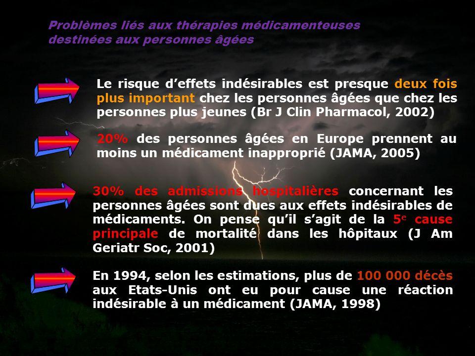 Quels médicaments sont en cause.(Pirmohamed M et coll.