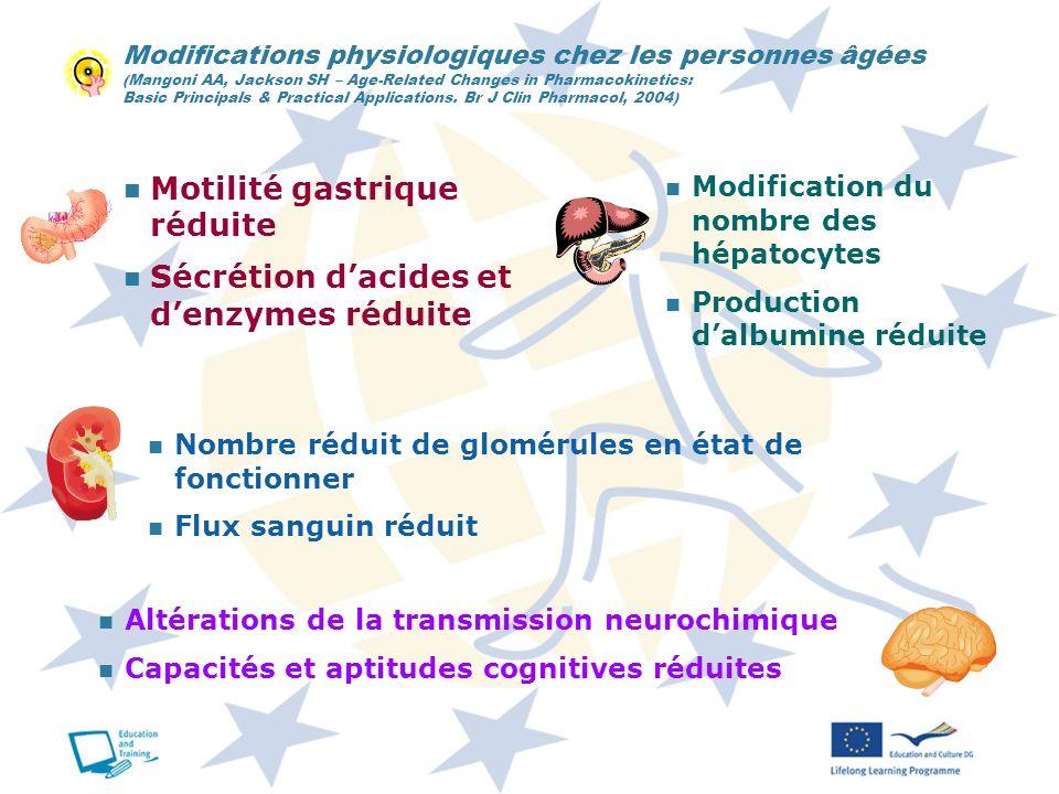 Modifications physiologiques chez les personnes âgées (Mangoni AA, Jackson SH – Age-Related Changes in Pharmacokinetics: Basic Principals & Practical