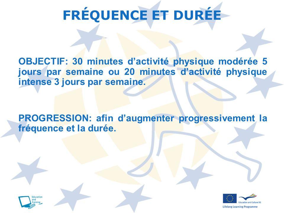 OBJECTIF: 30 minutes dactivité physique modérée 5 jours par semaine ou 20 minutes dactivité physique intense 3 jours par semaine. PROGRESSION: afin da