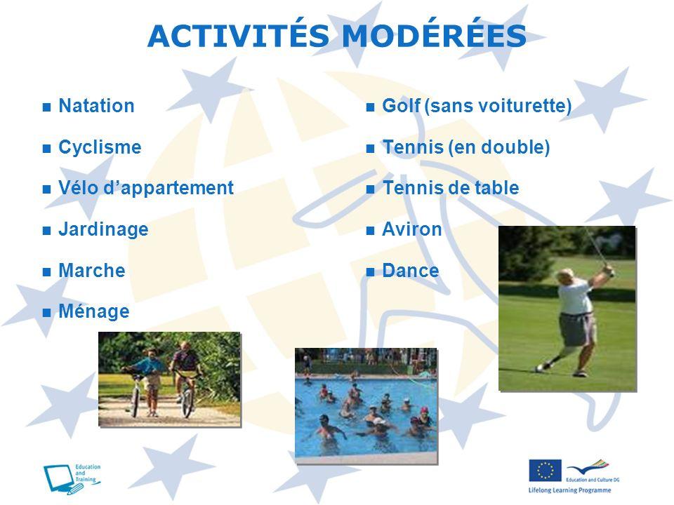Natation Cyclisme Vélo dappartement Jardinage Marche Ménage Golf (sans voiturette) Tennis (en double) Tennis de table Aviron Dance ACTIVITÉS MODÉRÉES