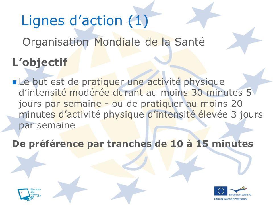 17 Lignes daction (1) Organisation Mondiale de la Santé Lobjectif Le but est de pratiquer une activité physique dintensité modérée durant au moins 30