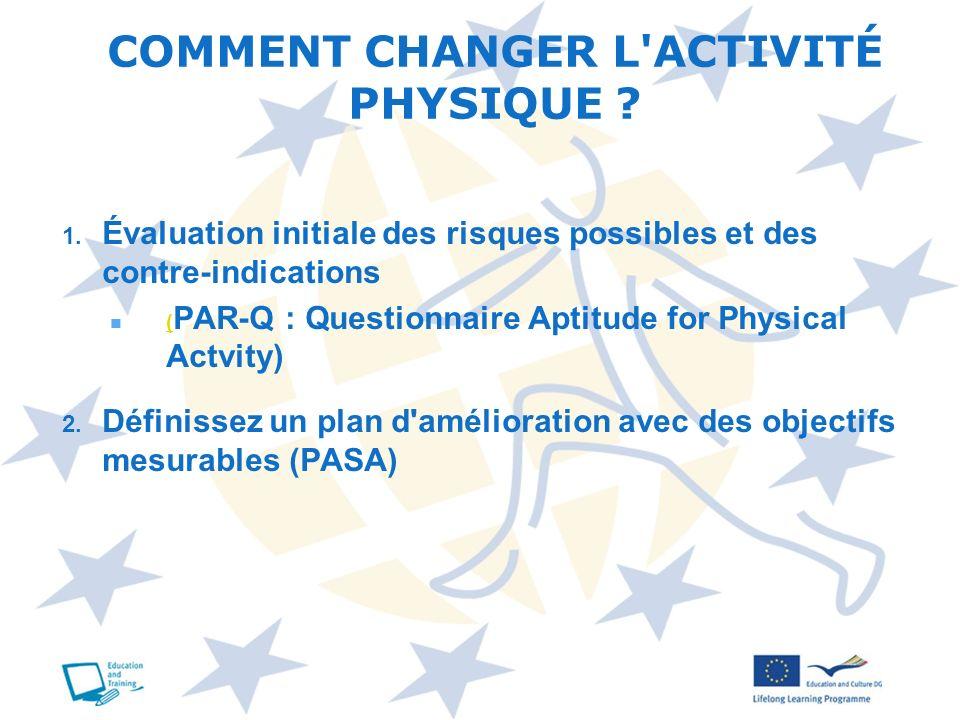 1. Évaluation initiale des risques possibles et des contre-indications ( PAR-Q : Questionnaire Aptitude for Physical Actvity) ( 2. Définissez un plan