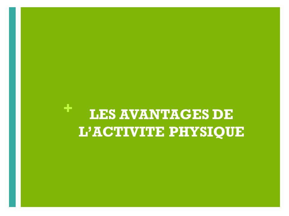 4 Activité Physique (AP) Tout mouvement du corps associé à une contraction musculaire, qui augmente la dépense dénergie par rapport aux niveaux constatés au repos AP liée aux activités ludiques AP liée aux activités professionnelles AP liée aux tâches ménagères AP liée au mode de déplacement