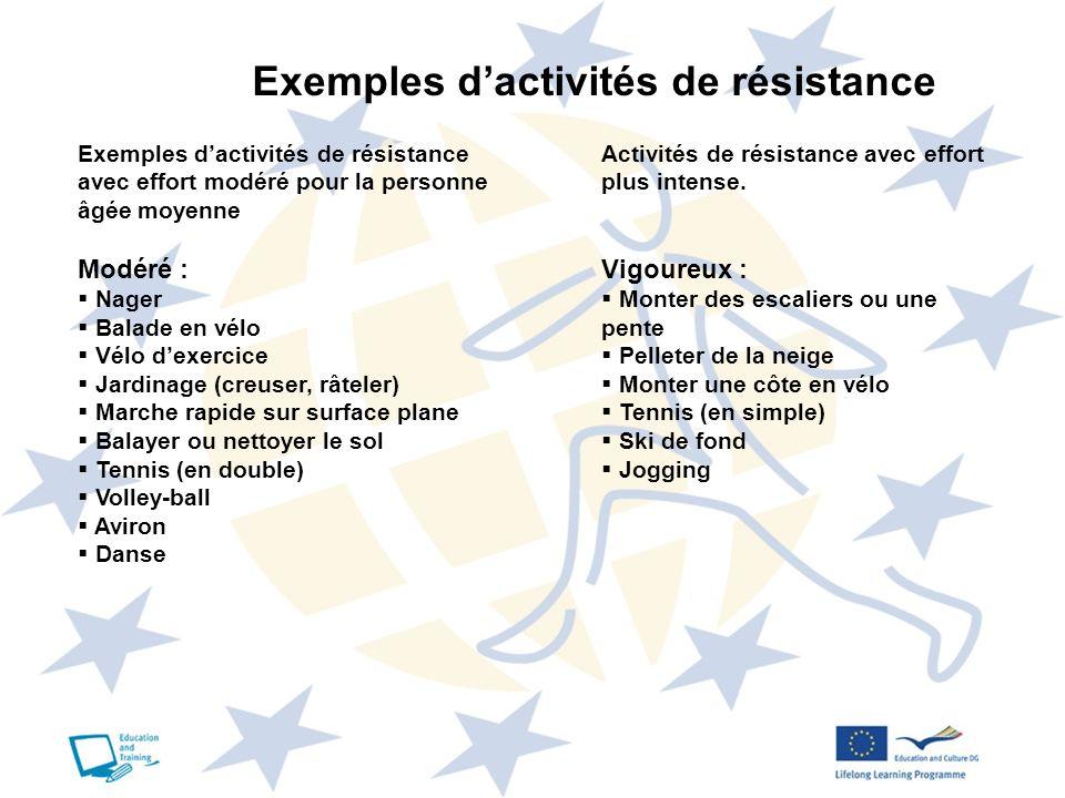 Exemples dactivités de résistance avec effort modéré pour la personne âgée moyenne Modéré : Nager Balade en vélo Vélo dexercice Jardinage (creuser, râ