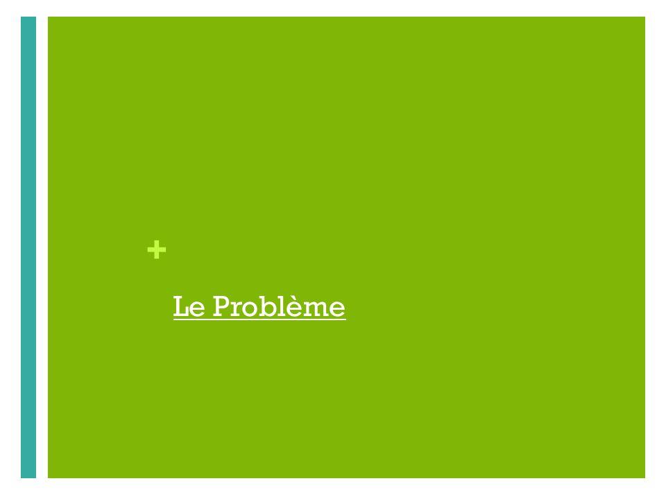 + Le Problème